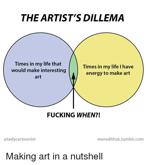 Energy, Fucking, and Life: THE ARTIST'S DILLEMA  Times in my life that  would make interesting  art  Times in my life I have  energy to make art  FUCKING WHEN?!  @ladycartoonist  meredithsk.tumblr.com Making art in a nutshell