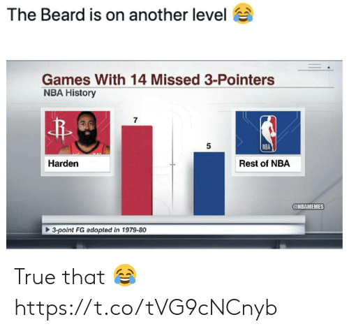 Nbamemes: The Beard is on another level  Games With 14 Missed 3-Pointers  NBA History  7  5  NBA  Harden  Rest of NBA  @NBAMEMES  3-point FG adopted in 1979-80 True that 😂 https://t.co/tVG9cNCnyb