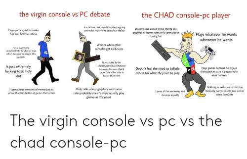 "Complex, Fucking, and Money: the CHAD console-pc player  the virgin console vs PC debate  Is a recluse that spends his days arguing  Doesn't care about trivial things like  graphics or frame rates,only cares about  having fun  Plays games just to make  fun and belittle others  online for his favorite console or device  Plays whatever he wants  whenever he wants  Whines when other  Has a superiority  complex thinks he's better than  others because he bought this  consoles get exclusives  console  Is restricted by his  choices,can't play whatever  he wants because that'd  Is just extremely  fucking toxic holy  Plays games because he enjoys  them,doesn't care if people hate  Doesn't feel the need to belittle  prove ""the other side is  better than him""  others for what they like to play  what he likes  shit  Nothing is exclusive to him,has  basically every console and online  Only talks about graphics and frame  rates,probably doesn't even actually play  games at this point  Spends large amounts of money just to  prove that he's better at games that others  Loves all his consoles and  devices equally  store he wants The virgin console vs pc vs the chad console-pc"