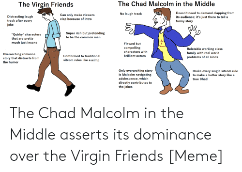malcolm: The Chad Malcolm in the Middle asserts its dominance over the Virgin Friends [Meme]