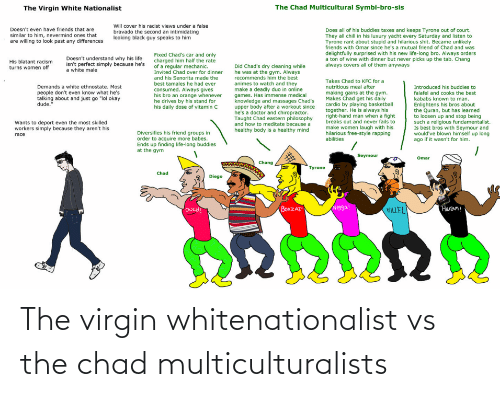 """bravado: The Chad Multicultural Symbi-bro-sis  The Virgin White Nationalist  Will cover his racist views under a false  Doesn't even have friends that are  similar to him, nevermind ones that  are willing to look past any differences  Does all of his buddies taxes and keeps Tyrone out of court.  They all chill in his luxury yacht every Saturday and listen to  Tyrone rant about stupid and hilarious shit. Became unlikely  friends with Omar since he's a mutual friend of Chad and was  delightfully surprised with his new life-long bro. Always orders  a ton of wine with dinner but never picks up the tab. Chang  always covers all of them anyways  bravado the second an intimidating  looking black guy speaks to him  Fixed Chad's car and only  charged him half the rate  of a regular mechanic.  Invited Chad over for dinner  and his Senorita made the  best tamales he had ever  consumed. Always gives  his bro an orange whenever  he drives by his stand for  his daily dose of vitamin C  Doesn't understand why his life  isn't perfect simply because he's  a white male  His blatant racism  turns women off  Did Chad's dry cleaning while  he was at the gym. Always  recommends him the best  animes to watch and they  make a deadly duo in online  games. Has immense medical  knowledge and massages Chad's  upper body after a workout since  he's a doctor and chiropractor.  Taught Chad eastern philosophy  and how to meditate because a  healthy body is a healthy mind  Takes Chad to KFC for a  nutritious meal after  making gains at the gym.  Makes Chad get his daily  cardio by playing basketball  together. He is always his  right-hand man when a fight  breaks out and never fails to  Demands a white ethnostate. Most  people don't even know what he's  talking about and just go """"lol okay  dude.""""  Introduced his buddies to  falafel and cooks the best  kababs known to man.  Enlightens his bros about  the Quran, but has learned  to loosen up and stop being  such a religious fundamentalist.  Is best b"""