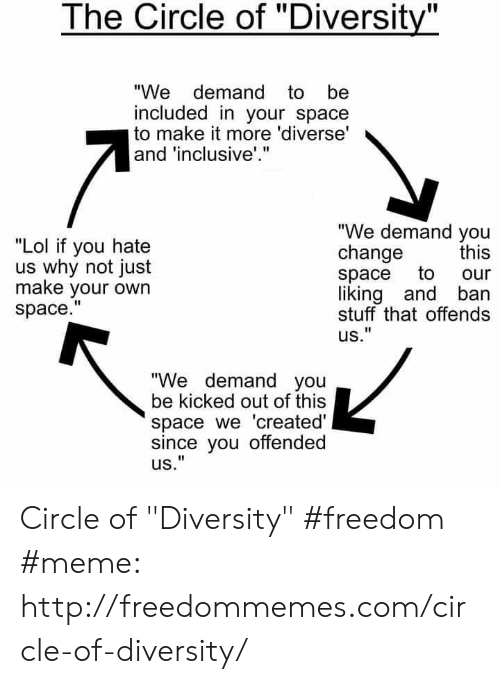 """Freedom Meme: The Circle of """"Diversity""""  """"We demand to be  included in your space  to make it more 'diverse'  and 'inclusive""""  """"Lol if you hate  us why not just  make your own  space  """"We demand you  change  space to our  liking and ban  stuff that offends  us.""""  this  """"We demand you  be kicked out of this  space we 'created""""  since you offended  us."""" Circle of """"Diversity"""" #freedom #meme: http://freedommemes.com/circle-of-diversity/"""