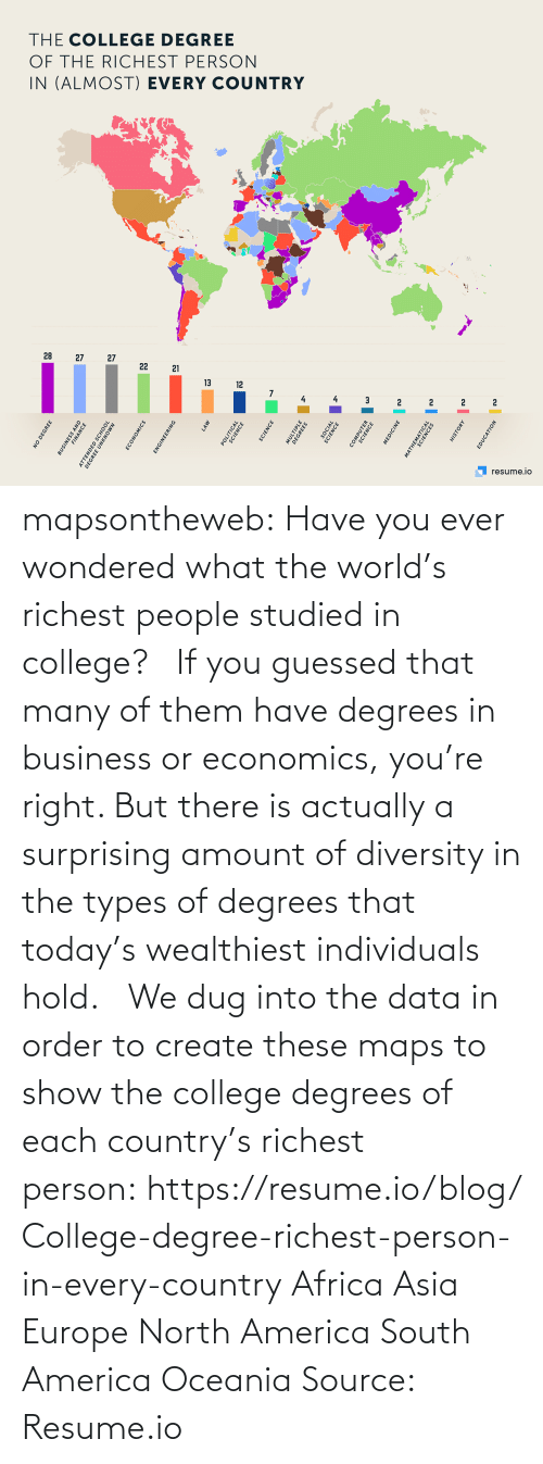 person: THE COLLEGE DEGREE  OF THE RICHEST PERSON  IN (ALMOST) EVERY COUNTRY  28  27  27  22  21  13  12  4  4  3  resume.io  NO DEGREE  BUSINESS AND  FINANCE  ATTENDED SCH  NMONXNN  ECONOMICS  ENGINEERING  LAW  POLITICAL  SCIENCE  SCIENCE  MULTIPLE  DEGREES  TENCE  COMPUTER  SCIENCE  MEDICINE  MATHEMATICAL  CIENCES  HISTORY  EDUCATION mapsontheweb:  Have you ever wondered what the world's richest people studied in college?   If you guessed that many of them have degrees in business or economics, you're right. But there is actually a surprising amount of diversity in the types of degrees that today's wealthiest individuals hold.   We dug into the data in order to create these maps to show the college degrees of each country's richest person: https://resume.io/blog/College-degree-richest-person-in-every-country  Africa     Asia     Europe     North America     South America     Oceania     Source: Resume.io