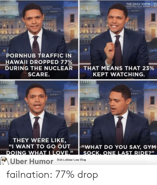 "daily show: THE DAILY SHOW  PORNHUB TRAFFIC IN  HAWAII DROPPED 77  DURING THE NUCLEAR  THAT MEANS THAT 23%  KEPT WATCHING  SCARE.  THEY WERE LIKE,  "" WANT TO GO OUT WHAT DO YOU SAY, GYM  つ,,  ber Humor  8ob Loblaw Law Blog failnation:  77% drop"