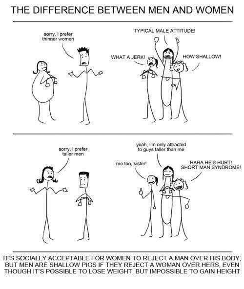 short man: THE DIFFERENCE BETWEEN MEN AND WOMEN  TYPICAL MALE ATTITUDE!  sorry, prefer  thinner women  WHAT A JERK  HOW SHALLOW  yeah, im only attracted  sorry, prefer  to guys taller than me  taller men  HAHA HE'S HURT!  me too, sister!  SHORT MAN SYNDROME!  IT'S SOCIALLY ACCEPTABLE FOR WOMEN TO REJECT A MAN OVER HIS BODY.  BUT MEN ARE SHALLOW PIGS IF THEY REJECT A WOMAN OVER HERS, EVEN  THOUGH ITS POSSIBLE TO LOSE WEIGHT, BUT IMPOSSIBLE TO GAIN HEIGHT