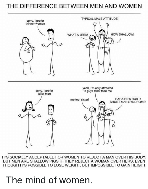 short man: THE DIFFERENCE BETWEEN MEN AND WOMEN  TYPICAL MALE ATTITUDE!  sorry, i prefer  thinner women  WHAT A JERK!  HOW SHALLOW!  yeah, im only attracted  sorry, prefer  to guys taller than me  taller men  HAHA HE'S HURT!  me too, sister!  SHORT MAN SYNDROME!  IT'S SOCIALLY ACCEPTABLE FOR WOMEN TO REJECT A MAN OVER HIS BODY,  BUT MEN ARE SHALLOW PIGSIF THEY REJECT A WOMAN OVER HERS, EVEN  THOUGH ITS POSSIBLE TO LOSE WEIGHT, BUT IMPOSSIBLE TO GAIN HEIGHT The mind of women.