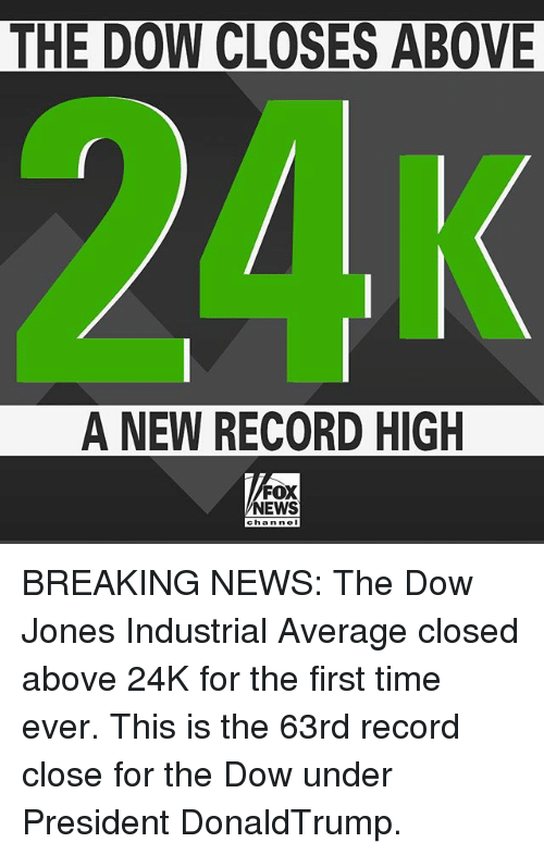 Memes, News, and Breaking News: THE DOW CLOSES ABOVE  A NEW RECORD HIGH  FOX  NEWS  chan nol BREAKING NEWS: The Dow Jones Industrial Average closed above 24K for the first time ever. This is the 63rd record close for the Dow under President DonaldTrump.
