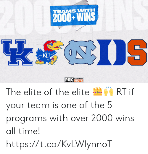 If Your: The elite of the elite 👑🙌  RT if your team is one of the 5 programs with over 2000 wins all time! https://t.co/KvLWIynnoT