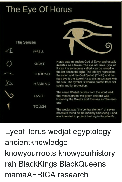 The Eye Of Horus The Senses Mell Horus Was An Ancient God Of Egypt