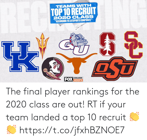 If Your: The final player rankings for the 2020 class are out!  RT if your team landed a top 10 recruit 👏👏 https://t.co/jfxhBZNOE7