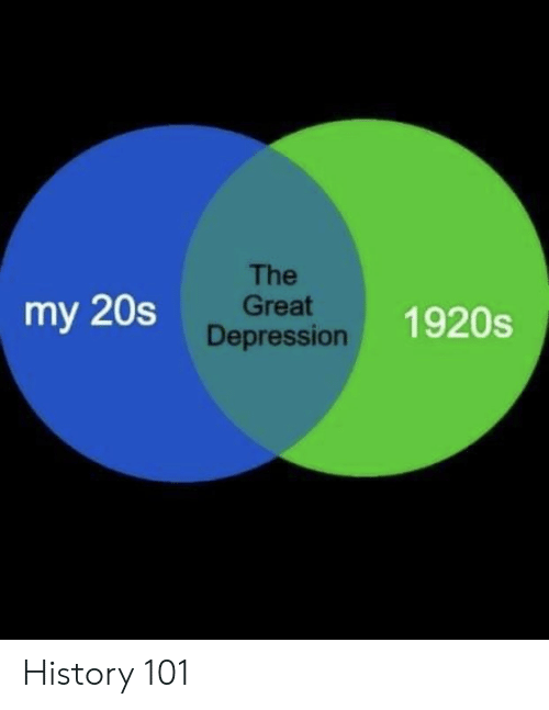 Great Depression: The  Great  Depression  my 20s  1920s History 101