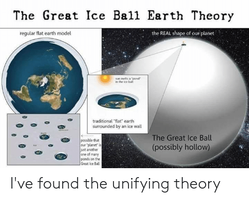 """Another One, Reddit, and Earth: The Great Ice Ball  Earth  Theory  the REAL shape of our planet  regular flat earth model  sun melts a pond  in the ice ball  traditional """"flat"""" earth  surrounded by an ice wall  The Great Ice Ball  possible that  our """"planet is  just another  one of many  ponds on the  Great Ice Ball  (possibly hollow) I've found the unifying theory"""