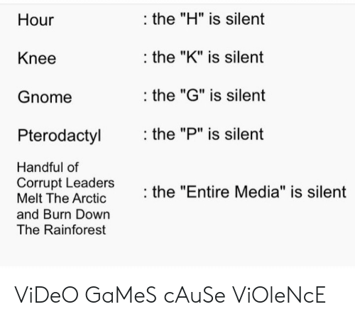 """Corrupt: the """"H"""" is silent  Hour  the """"K"""" is silent  Knee  the """"G"""" is silent  Gnome  the """"P"""" is silent  Pterodactyl  Handful of  Corrupt Leaders  Melt The Arctic  the """"Entire Media"""" is silent  and Burn Down  The Rainforest ViDeO GaMeS cAuSe ViOleNcE"""