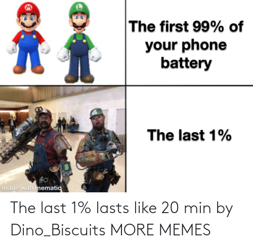 dino: The last 1% lasts like 20 min by Dino_Biscuits MORE MEMES