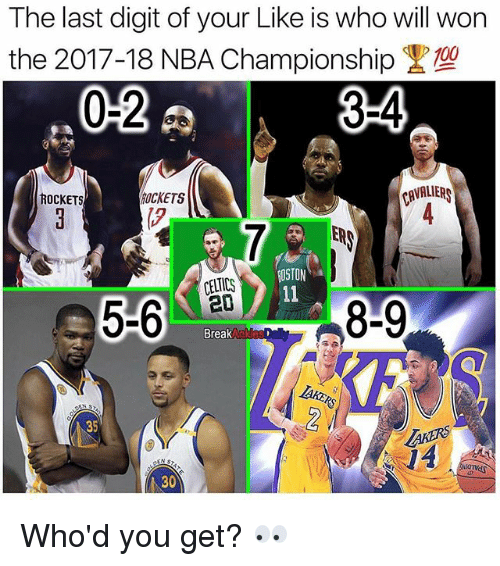 Wonned: The last digit of your Like is who will won  the 2017-18 NBA Championship黑型  0-2a  3-4  (AVALIERS  OCKETS  12  ROCKETS  ER  CELTICS  5-6  8-9  BreakAn  35  14  30 Who'd you get? 👀