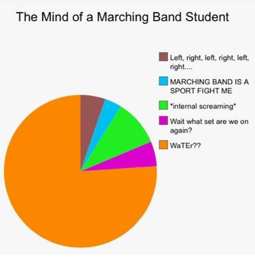 """Marching: The Mind of a Marching Band Student  Left, right, left, right, left,  right.  MARCHING BAND IS A  SPORT FIGHT ME  ■ *internal screaming""""  ■ Wait what set are we on  again?  WaTEr?"""