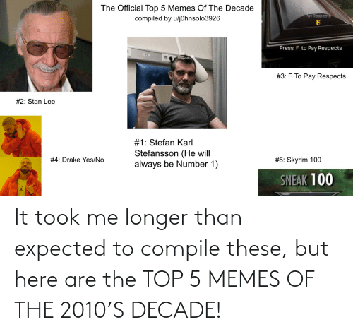 Compiled: The Official Top 5 Memes Of The Decade  Pay Respects  compiled by u/jOhnsolo3926  Press F to Pay Respects  #3: F To Pay Respects  #2: Stan Lee  #1: Stefan Karl  Stefansson (He will  always be Number 1)  #4: Drake Yes/No  #5: Skyrim 100  SNEAK 100 It took me longer than expected to compile these, but here are the TOP 5 MEMES OF THE 2010'S DECADE!