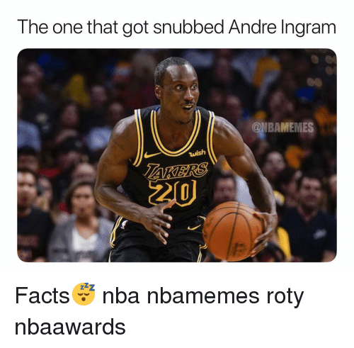 Basketball, Facts, and Nba: The one that got snubbed Andre Ingram  ONBAMEMES  wish  20 Facts😴 nba nbamemes roty nbaawards