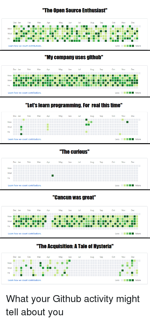 """open source: """"The Open Source Enthusiast""""  Dec Jan  Feb  Mar Apr  May Jun  Nov  Dec  Mon  Wed  Fri  Learn how we count contributions.  """"My company uses github""""  Dec Jan  Feb  Mar Apr  May Jun  Jul  Aug  Mon  Wed  Learn how we count contributions.  """"Let's learn programming. For real this time""""  Dec Jan  Feb  Mar Apr  May Jun  Aug  Oct  Dec  Mon  Wed  Fri  Learn how we count contributions.  """"The curious""""  Dec Jan  Feb  Mar Apr  May Jun  Jul  Aug  Mon  Wed  Fri  Learn how we count contributions.  """"Cancun was great""""  Dec Jan  Mar  May Jun  Jul  Aug  Oct  Dec  Wed  Learn how we count contributions.  """"The Acquisition: A Tale of Hysteria""""  Dec Jan  Feb  Mar Apr  May Jun  Aug  Oct  Dec  Mon  Wed  Fri  Learn how we count contributions. What your Github activity might tell about you"""