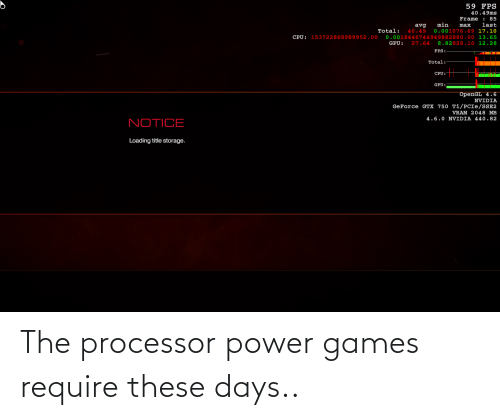 Require: The processor power games require these days..