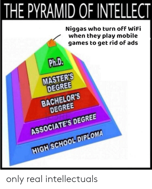mobile games: THE PYRAMID OF INTELLECT  Niggas who turn off WiFi  when they play mobile  games to get rid of ads  Ph.D.  MASTERS  DEGREE  BACHELOR'S  DEGREE  ASSOCIATE'S DEGREE  HIGH SCHOOL DIPLOMA only real intellectuals