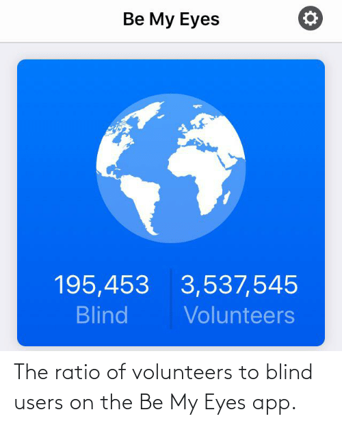 The Ratio: The ratio of volunteers to blind users on the Be My Eyes app.