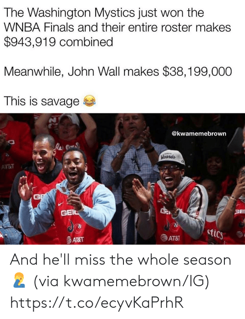 Finals, John Wall, and Savage: The Washington Mystics just won the  WNBA Finals and their entire roster makes  $943,919 combined  Meanwhile, John Wall makes $38,199,000  This is savage  @kwamemebrown  Moands  AT&T  GB  BE  GEI  stics  AT&T  AT&T And he'll miss the whole season 🤦♂️ (via kwamemebrown/IG) https://t.co/ecyvKaPrhR