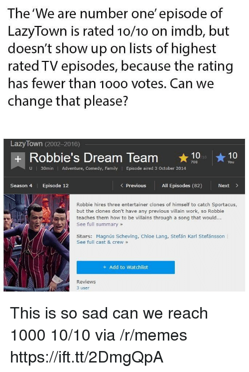 Clones: The 'We are number one' episode of  LazyTown is rated 10/1o on imdb, but  doesn't show up on lists of highest  rated TV episodes, because the rating  has fewer than 10oo votes. Can we  change that please?  Lazy Town (2002-2016)  + Robbie's Dream Team 10  You  U  30min Adventure, Comedy, Family Episode aired 3 October 2014  Season 4  Episode 12  Previous All Episodes (82)  Next>  Robbie hires three entertainer clones of himself to catch Sportacus,  but the clones don't have any previous villain work, so Robbie  teaches them how to be villains through a song that would...  See full summary»  Stars: Magnús Scheving, Chloe Lang, Stefán Karl Stefánsson  See full cast & crew »  + Add to Watchlist  Reviews  3 user This is so sad can we reach 1000 10/10 via /r/memes https://ift.tt/2DmgQpA