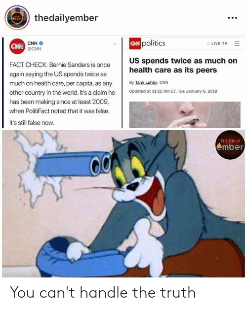 Bernie Sanders, cnn.com, and Live: thedailyember  ember  CNpolitics  LiVE TV Ξ  CNN  CNN @CNN  US spends twice as much on  health care as its peers  FACT CHECK: Bernie Sanders is once  again saying the US spends twice as  much on health care, per capita, as any  By Tami Luhby, CNN  Updated at 11:22 AM ET, Tue January 8, 2019  other country in the world. It's a claim he  has been making since at least 2009,  when PolitiFact noted that it was false.  It's still false now.  THE DAILY  ember You can't handle the truth
