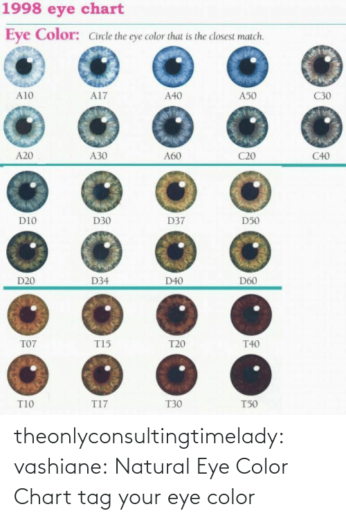 eye: theonlyconsultingtimelady: vashiane:  Natural Eye Color Chart  tag your eye color
