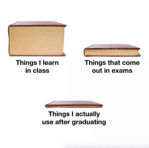 Graduating: Things I learn  in class  Things that come  out in exams  Things I actually  use after graduating