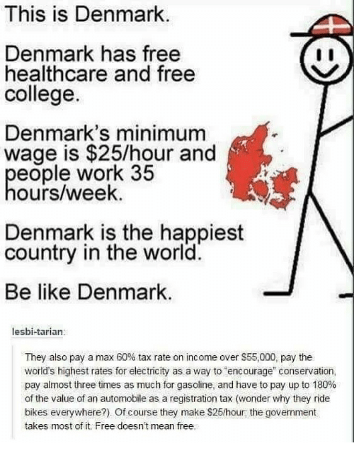"""bikes: This is Denmark  Denmark has free  healthcare and free  college  Denmark's minimum  wage is $25/hour and  eople work 35  ours/week.  Denmark is the happiest  country in the world  Be like Denmark.  lesbi-tarian:  They also pay a max 60% tax rate on income over $55,000, pay the  world's highest rates for electricity as a way to encourage"""" conservation  pay almost three times as much for gasoline, and have to pay up to 180%  of the value of an automobile as a registration tax (wonder why they ride  bikes everywhere?). Of course they make $25/hour; the government  takes most of it Free doesn't mean free"""