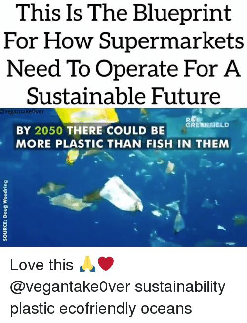 sustainability: This Is The Blueprint  For How Supermarkets  Need To Operate For A  Sustainable Future  avegantakeover  GRE NEELD  BY 2050 THERE COULD BE  MORE PLASTIC THAN FISH IN THEM Love this 🙏❤️ @vegantake0ver sustainability plastic ecofriendly oceans