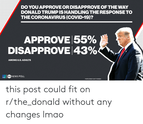 The Donald: this post could fit on r/the_donald without any changes lmao