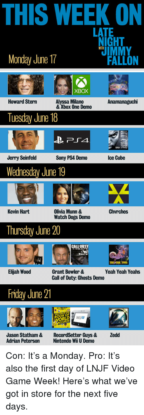 Alyssa Milano: THIS WEEK ON  LATE  NIGHT  IMMY  WITH  Monday June 17  FALLON  XBOX  Howard Stern  Alyssa Milano  & Xbox One Demo  Anamanaguchi  Tuesday June 18  Jerry Seinfeld  Sony PS4 Demo  Ice Cube  Wednesday June 19  Chvrches  Olivia Munn &  Watch Dogs Demo  Kevin Hart  Thursday June 20  ld  Elijah Wood  Grant Bowler &  Call of Duty: Ghosts Demo  Yeah Yeah Yeahs  Friday June 21  BOOK OF  Wiiu  Jason Statham &  Adrian Peterson  RecordSetter Guys &  Nintendo Wii U Demo  Zedd <p>Con: It&rsquo;s a Monday. Pro: It&rsquo;s also the first day of LNJF Video Game Week! Here&rsquo;s what we&rsquo;ve got in store for the next five days.</p>