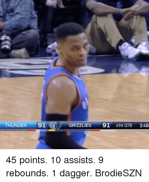 Memphis Grizzlies, Sports, and Thunder: THUNDER 91  GRIzzLIES 91  4TH QTR  3:48 45 points. 10 assists. 9 rebounds. 1 dagger. BrodieSZN
