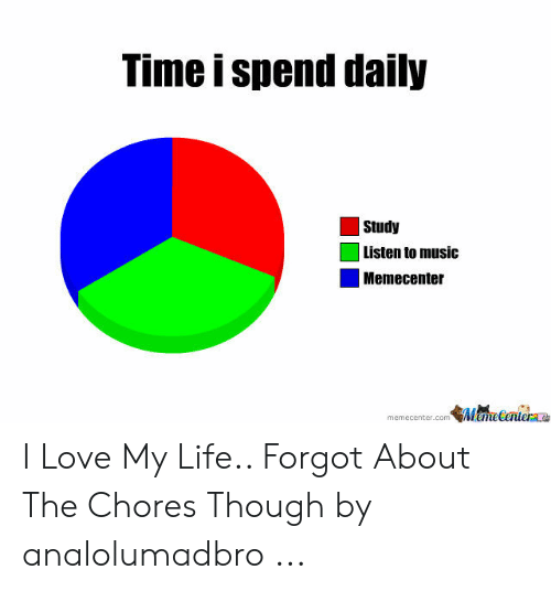Love Of My Life Meme: Time i spend daily  Study  Listen to music  Memecenter  memecenter.comMameCentera I Love My Life.. Forgot About The Chores Though by analolumadbro ...
