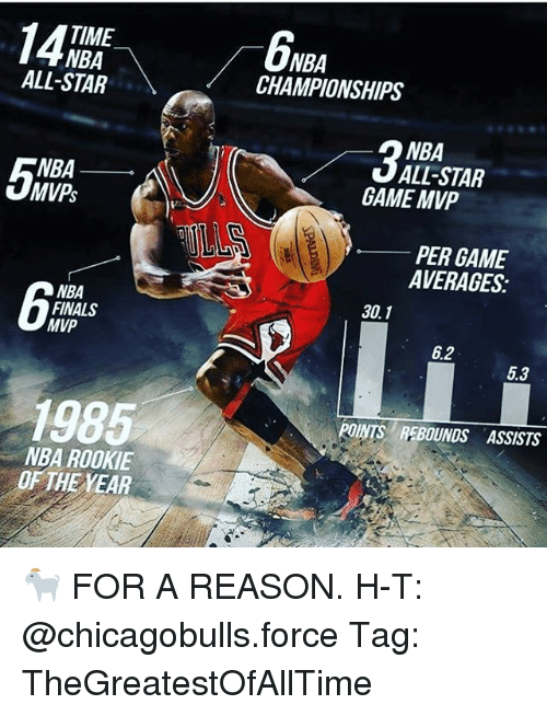 nba all stars: TIME.  NBA  ALL-STAR  NBA  MVPs  NBA  FINALS  MVP  1985  NBA ROOKIE  THE YEAR  NBA  CHAMPIONSHIPS  NBA  GAME MVP  PER GAME  AVERAGES:  30 1  62  53  POINT REBOUNDS ASSISTS 🐐 FOR A REASON. H-T: @chicagobulls.force Tag: TheGreatestOfAllTime