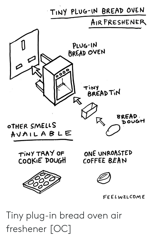 plug: TINY PLUG-IN BREAD OVEN  AIR FRESHENER  O  PLUG-IN  BREAD OVEN  TINY  BREAD TiN  BREAD  DOUGH  OTHER SMELL  AVAILA B LE  TINY TRAY OF  COOKIE DOUGH  ONE UNROASTED  COFFEE BEAN  FEELWELCOME Tiny plug-in bread oven air freshener [OC]