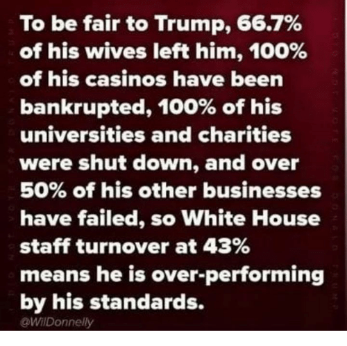 Anaconda, White House, and House: To be fair to Trump, 66.7%  of his wives left him, 100%  of his casinos have been  bankrupted, 100% of his  universities and charities  were shut down, and over  50% of his other businesses  have failed, so White House  staff turnover at 43%  means he is over-performing  by his standards.  @WilDonnelly