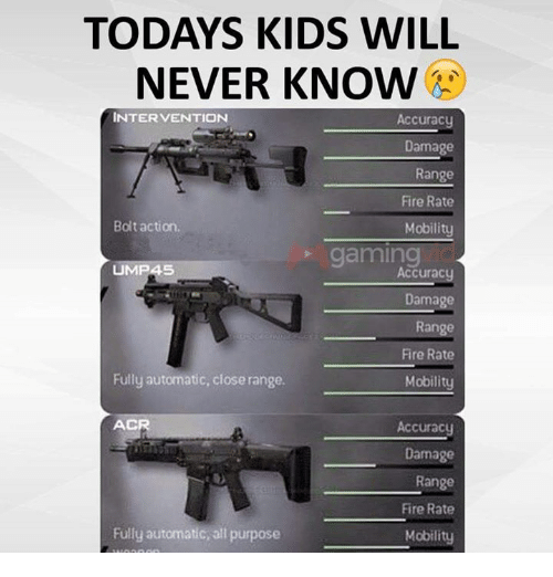 mobile games: TODAYS KIDS WILL  NEVER KNOW  INTERVENTION  Accuracy  Damage  Range  Fire Rate  Bolt action,  Mobility  gaming  UMP45  Accuracy  Damage  Range  Fire Rate  Fully automatic, close range.  Mobility  AC  Accuracy  Damage  Range  Fire Rate  Fully automatic, all purpose  Mobility