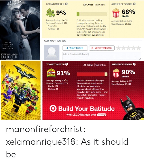 Batman, Family, and Fresh: TOMATOME TER。  All Critics Top Critics AUDIENCE SCORE  9% 1  68%  liked it  Average Rating: 3.4/10  Reviews Counted: 110  Critics Consensus: Lacking  enough chemistry, heat, or  narrative friction to satisfy, the  limp Fifty Shades Darkerwants  to be kinky but only serves as  its own form of punishment.  Average Rating: 3.6/5  User Ratings: 14,285  Fresh: 10  Rotten: 100  ADD YOUR RATING  EVER  FAIRY TALE  HAS A  DARK SIDE  O NOT INTERESTED  +WANT TO SEE  FIFTYSHADES  ARKER  Add a Review (Optional)   TOMATOMETER  All Critics Top Critics AUDIENCE SCORE O  91%  11 90%  RES  liked it  Average Rating: 7 6 10,  Reviews Counted: 173  Critics Consensus: The Lego  Batman Movie continues its  block-buster franchise's  winning streak with another  round of dizzyingly funny-and  beautifully animated family-  friendly mayhem.  Average Rating: 4.3/5  User Ratings: 18,141  Fresh: 157  Rotten: 16  ecceccccecec  O Build Your Batitude  with LEGO Batman gear shop atO manonfireforchrist: xelamanrique318:   As it should be