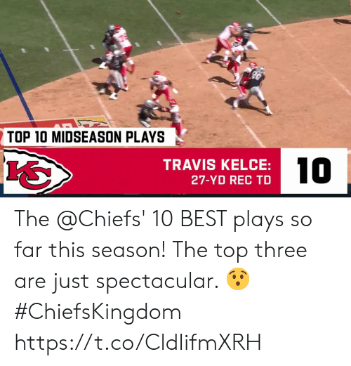 spectacular: TOP 10 MIDSEASON PLAYS  10  TRAVIS KELCE:  27-YD REC TD The @Chiefs' 10 BEST plays so far this season!   The top three are just spectacular. 😯 #ChiefsKingdom https://t.co/CldIifmXRH