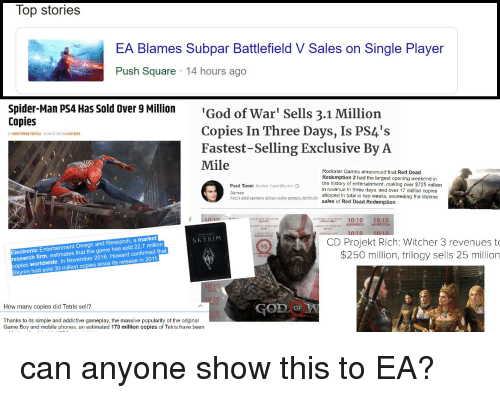 """God, News, and Skyrim: Top stories  EA Blames Subpar Battlefield V Sales on Single Player  Push Square 14 hours ago  spider-Man P54 Has Sold over g Millin '  Copies  God of War Sells 3.1 Million  Copies In Three Days, Is PS4's  Fastest-Selling Exclusive By A  Mile  BY CHRISTOPHER FIDUCCIA  ONİAN 07, 2019 IN GAME NEWS  Paul Tassi Senor Contributer O  Games  Neus nd opinion about uideo games, technolo  Rockstar Games announced that Red Dead  Redemption 2 had the largest opening weekend in  the history of entertainment, making over $725 million  in revenue in three days, and over 17 million copies  shipped in total in two weeks, exceeding the lifetime  sales of Red Dead Redemption  f 10110  """"a sonnenaronowa.  1010 1010  WAYPOINT  WASHHGİON POST  Electronic Entertainment Design and Research, a market  research firm, estimates that the game has sold 22.7 million  copies worldwide. In November 2016, Howard confirmed  Skyrim had sold 30 million copies since its release in 2011  S KYRIM  CD Projekt Rich: Witcher 3 revenuesto  $250 million, trilogy sells 25 million  95  How many copies did Tetris sell?  0  Thanks to its simple and addictive gameplay, the massive popularity of the original  Game Boy and mobile phones. an estimated 170 million copies of Tetris have been"""