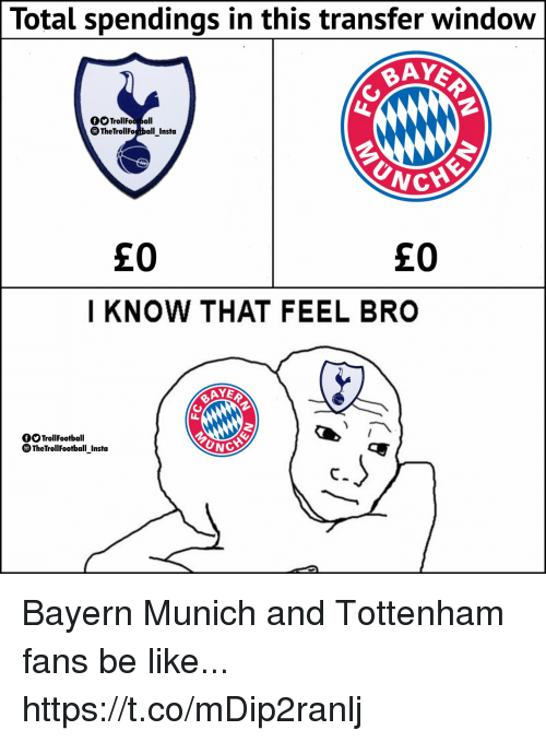 Be Like, Memes, and Troll: Total spendings in this transfer window  BAYER  OOTrollFoot ball  TheTrollFotball Insta  £0  £O  I KNOW THAT FEEL BRO  AYER  OOTrollFootball  The Troll ootball Insta  UNC Bayern Munich and Tottenham fans be like... https://t.co/mDip2ranlj