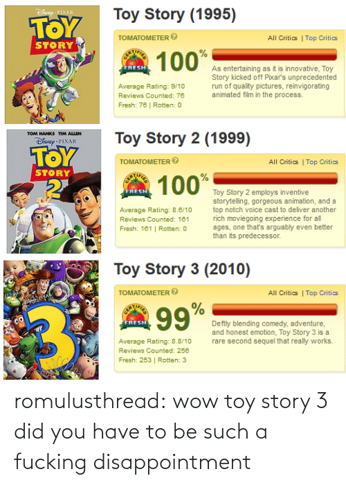 Counted: Toy Story (1995)  TOMATOMETER  All Critics | Top Critics  STORY  1000  FRESH  As entertaining as it is innovative, Toy  Story kicked off Pixar's unprecedented  run of quality pictures, reinvigorating  animated film in the process.  Average Rating: 9/10  Reviews Counted: 76  Fresh: 76 | Rotten: 0   Toy Story 2 (1999)  TOM HANKS TIM ALLEN  h PIXAR  TOMATOMETER  All Critics | Top Critics  STORY  FRESH  Toy Story 2 employs inventive  storytelling, gorgeous animation, and a  Average Rating: 8.610  Reviews Counted: 161  Fresh: 161 | Rotten: 0  top notch voice cast to deliver another  rich moviegoing experience for all  ages, one that's arguably even better  than its predecessor.   Toy Story 3 (2010)  TOMATOMETER  All Critics | Top Critics  9970 :  FRESH  Deftly blending comedy, adventure  and honest emotion, Toy Story 3 is a  rare second sequel that really works.  Average Rating: 8.8/10  Reviews Counted: 256  Fresh: 253 | Rotten: 3 romulusthread:  wow toy story 3 did you have to be such a fucking disappointment