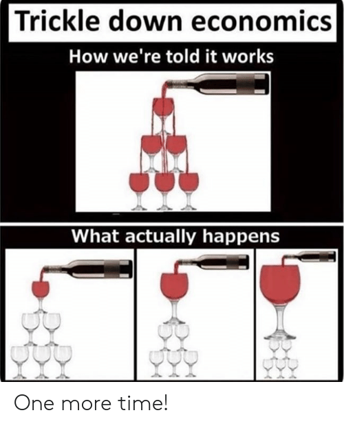 economics: Trickle down economics  How we're told it works  What actually happens One more time!
