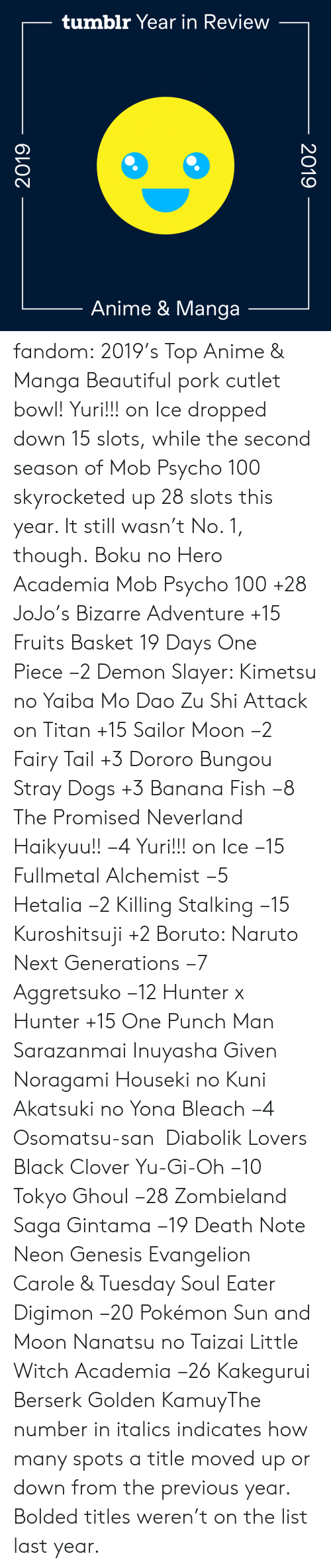 Bleach: tumblr Year in Review  Anime & Manga  2019  2019 fandom:  2019's Top Anime & Manga  Beautiful pork cutlet bowl! Yuri!!! on Ice dropped down 15 slots, while the second season of Mob Psycho 100 skyrocketed up 28 slots this year. It still wasn't No. 1, though.  Boku no Hero Academia  Mob Psycho 100 +28  JoJo's Bizarre Adventure +15  Fruits Basket  19 Days  One Piece −2  Demon Slayer: Kimetsu no Yaiba  Mo Dao Zu Shi  Attack on Titan +15  Sailor Moon −2  Fairy Tail +3  Dororo  Bungou Stray Dogs +3  Banana Fish −8  The Promised Neverland  Haikyuu!! −4  Yuri!!! on Ice −15  Fullmetal Alchemist −5  Hetalia −2  Killing Stalking −15  Kuroshitsuji +2  Boruto: Naruto Next Generations −7  Aggretsuko −12  Hunter x Hunter +15  One Punch Man  Sarazanmai  Inuyasha  Given  Noragami  Houseki no Kuni  Akatsuki no Yona  Bleach −4  Osomatsu-san   Diabolik Lovers  Black Clover  Yu-Gi-Oh −10  Tokyo Ghoul −28  Zombieland Saga  Gintama −19  Death Note  Neon Genesis Evangelion  Carole & Tuesday  Soul Eater  Digimon −20  Pokémon Sun and Moon  Nanatsu no Taizai  Little Witch Academia −26  Kakegurui  Berserk Golden KamuyThe number in italics indicates how many spots a title moved up or down from the previous year. Bolded titles weren't on the list last year.