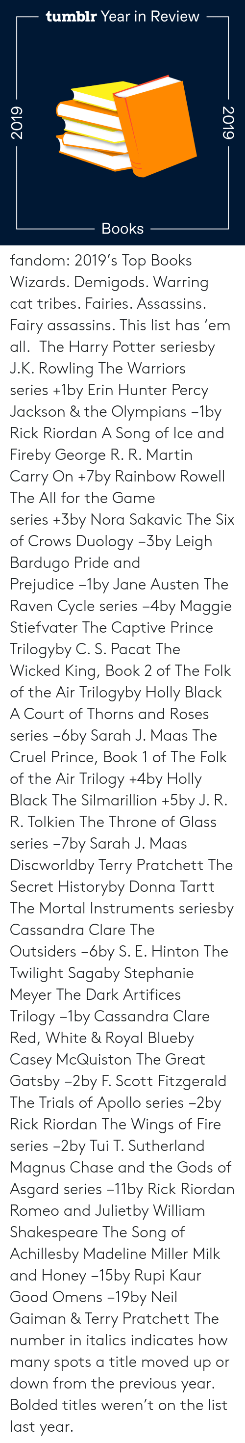 Rainbow: tumblr Year in Review  Books  2019  2019 fandom:  2019's Top Books  Wizards. Demigods. Warring cat tribes. Fairies. Assassins. Fairy assassins. This list has 'em all.   The Harry Potter seriesby J.K. Rowling  The Warriors series +1by Erin Hunter  Percy Jackson & the Olympians −1by Rick Riordan  A Song of Ice and Fireby George R. R. Martin  Carry On +7by Rainbow Rowell  The All for the Game series +3by Nora Sakavic  The Six of Crows Duology −3by Leigh Bardugo  Pride and Prejudice −1by Jane Austen  The Raven Cycle series −4by Maggie Stiefvater  The Captive Prince Trilogyby C. S. Pacat  The Wicked King, Book 2 of The Folk of the Air Trilogyby Holly Black  A Court of Thorns and Roses series −6by Sarah J. Maas  The Cruel Prince, Book 1 of The Folk of the Air Trilogy +4by Holly Black  The Silmarillion +5by J. R. R. Tolkien  The Throne of Glass series −7by Sarah J. Maas  Discworldby Terry Pratchett  The Secret Historyby Donna Tartt  The Mortal Instruments seriesby Cassandra Clare  The Outsiders −6by S. E. Hinton  The Twilight Sagaby Stephanie Meyer  The Dark Artifices Trilogy −1by Cassandra Clare  Red, White & Royal Blueby Casey McQuiston  The Great Gatsby −2by F. Scott Fitzgerald  The Trials of Apollo series −2by Rick Riordan  The Wings of Fire series −2by Tui T. Sutherland  Magnus Chase and the Gods of Asgard series −11by Rick Riordan  Romeo and Julietby William Shakespeare  The Song of Achillesby Madeline Miller  Milk and Honey −15by Rupi Kaur  Good Omens −19by Neil Gaiman & Terry Pratchett The number in italics indicates how many spots a title moved up or down from the previous year. Bolded titles weren't on the list last year.