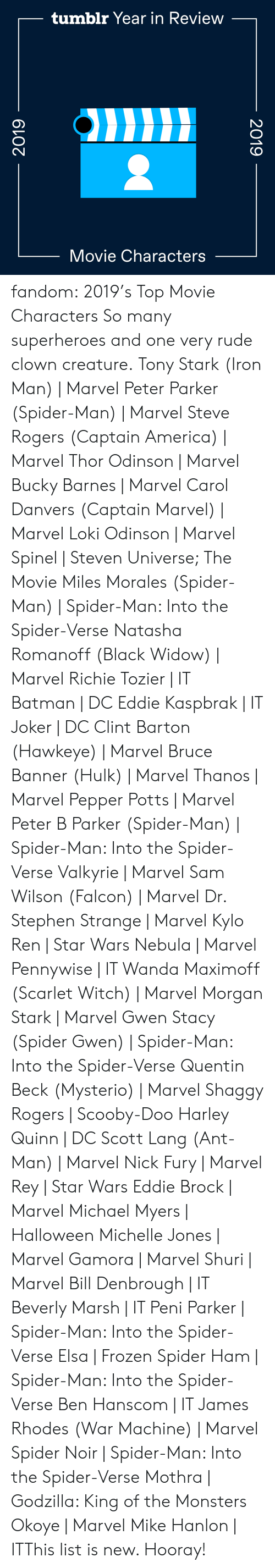 America, Batman, and Elsa: tumblr Year in Review  Movie Characters  2019  2019 fandom:  2019's Top Movie Characters  So many superheroes and one very rude clown creature.  Tony Stark (Iron Man) | Marvel  Peter Parker (Spider-Man) | Marvel  Steve Rogers (Captain America) | Marvel  Thor Odinson | Marvel  Bucky Barnes | Marvel  Carol Danvers (Captain Marvel) | Marvel  Loki Odinson | Marvel  Spinel | Steven Universe; The Movie  Miles Morales (Spider-Man) | Spider-Man: Into the Spider-Verse  Natasha Romanoff (Black Widow) | Marvel  Richie Tozier | IT  Batman | DC  Eddie Kaspbrak | IT  Joker | DC  Clint Barton (Hawkeye) | Marvel  Bruce Banner (Hulk) | Marvel  Thanos | Marvel  Pepper Potts | Marvel  Peter B Parker (Spider-Man) | Spider-Man: Into the Spider-Verse  Valkyrie | Marvel  Sam Wilson (Falcon) | Marvel  Dr. Stephen Strange | Marvel  Kylo Ren | Star Wars  Nebula | Marvel  Pennywise | IT  Wanda Maximoff (Scarlet Witch) | Marvel  Morgan Stark | Marvel  Gwen Stacy (Spider Gwen) | Spider-Man: Into the Spider-Verse  Quentin Beck (Mysterio) | Marvel  Shaggy Rogers | Scooby-Doo  Harley Quinn | DC  Scott Lang (Ant-Man) | Marvel  Nick Fury | Marvel  Rey | Star Wars  Eddie Brock | Marvel  Michael Myers | Halloween  Michelle Jones | Marvel  Gamora | Marvel  Shuri | Marvel  Bill Denbrough | IT  Beverly Marsh | IT  Peni Parker | Spider-Man: Into the Spider-Verse  Elsa | Frozen  Spider Ham | Spider-Man: Into the Spider-Verse  Ben Hanscom | IT  James Rhodes (War Machine) | Marvel  Spider Noir | Spider-Man: Into the Spider-Verse  Mothra | Godzilla: King of the Monsters  Okoye | Marvel Mike Hanlon | ITThis list is new. Hooray!